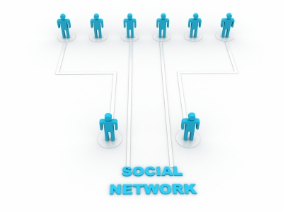differences between other social networks and google+, similarities between other social networks and google+, advantages of different social networks, advantages of google+, disadvantages of google+, disadvantages of different social networks, main advantages of google+, main advantages of social networks